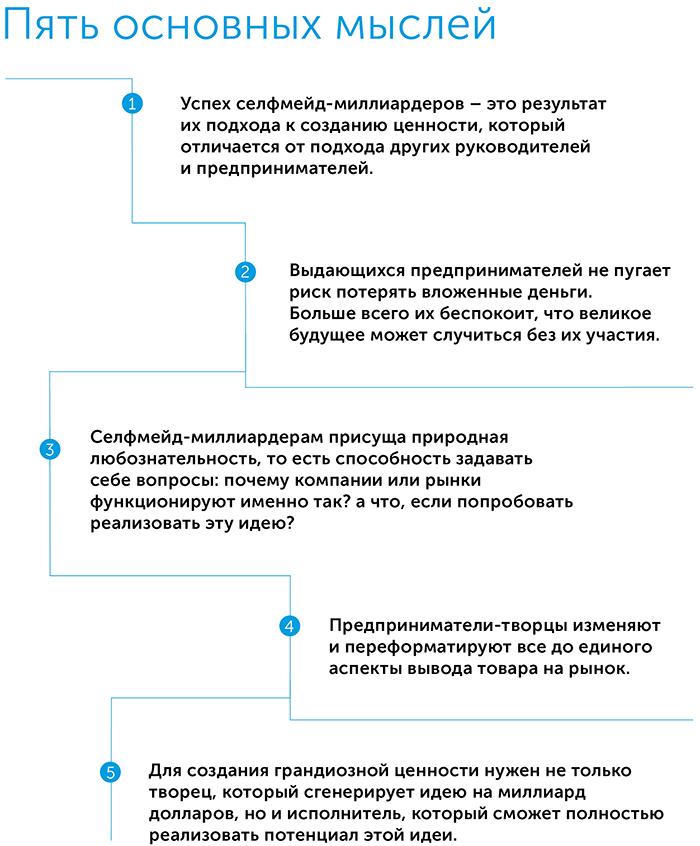 Как стать миллиардером, автор Митч Коэн | Kyivstar Business Hub, изображение №2