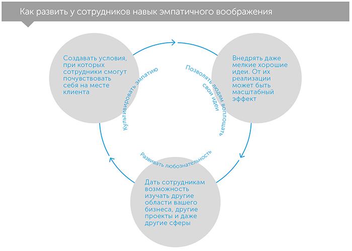 Как стать миллиардером, автор Митч Коэн | Kyivstar Business Hub, изображение №4