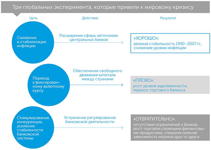Конец алхимии, автор Мервин Кинг   Kyivstar Business Hub, изображение №3