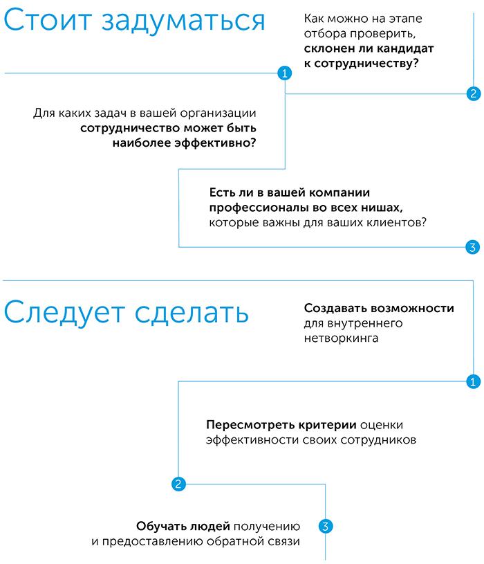 Смарт-сотрудничество, автор Хайди Гарднер   Kyivstar Business Hub, изображение №4