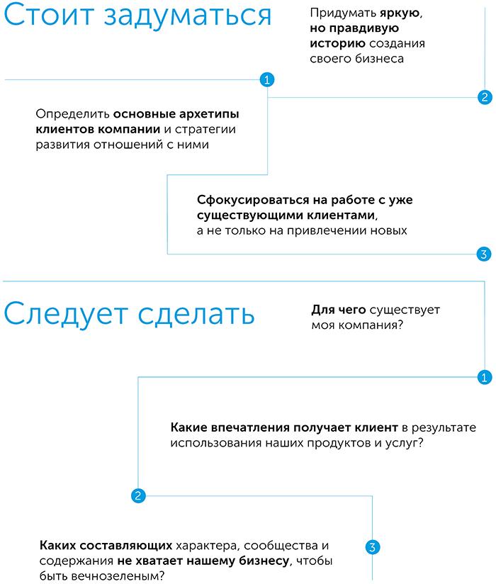 Вечнозеленый бизнес. Как культивировать лояльность клиентов для процветания компании, автор Ной Флеминг | Kyivstar Business Hub, изображение №4
