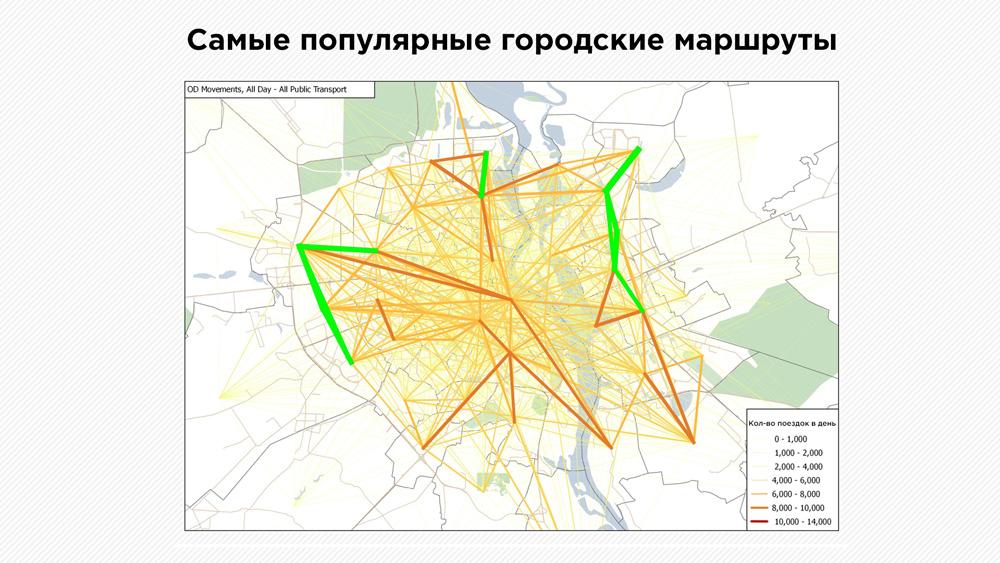 Большие данные большого города: как Big Data меняет жизнь Киева-2