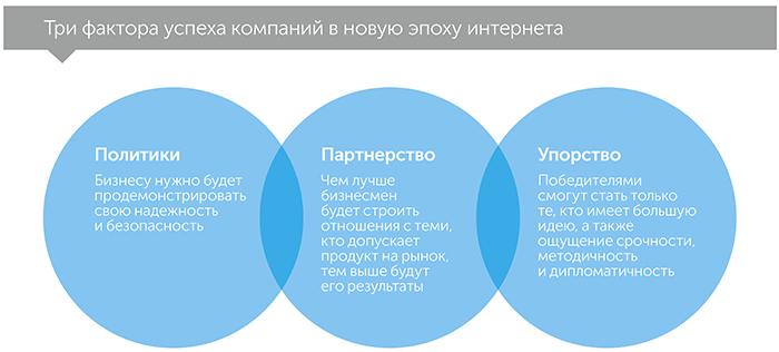 Третья волна. Взгляд предпринимателя на будущее, автор Стив Кейс | Kyivstar Business Hub, изображение №3