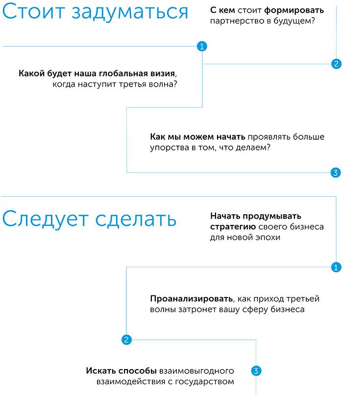 Третья волна. Взгляд предпринимателя на будущее, автор Стив Кейс | Kyivstar Business Hub, изображение №5
