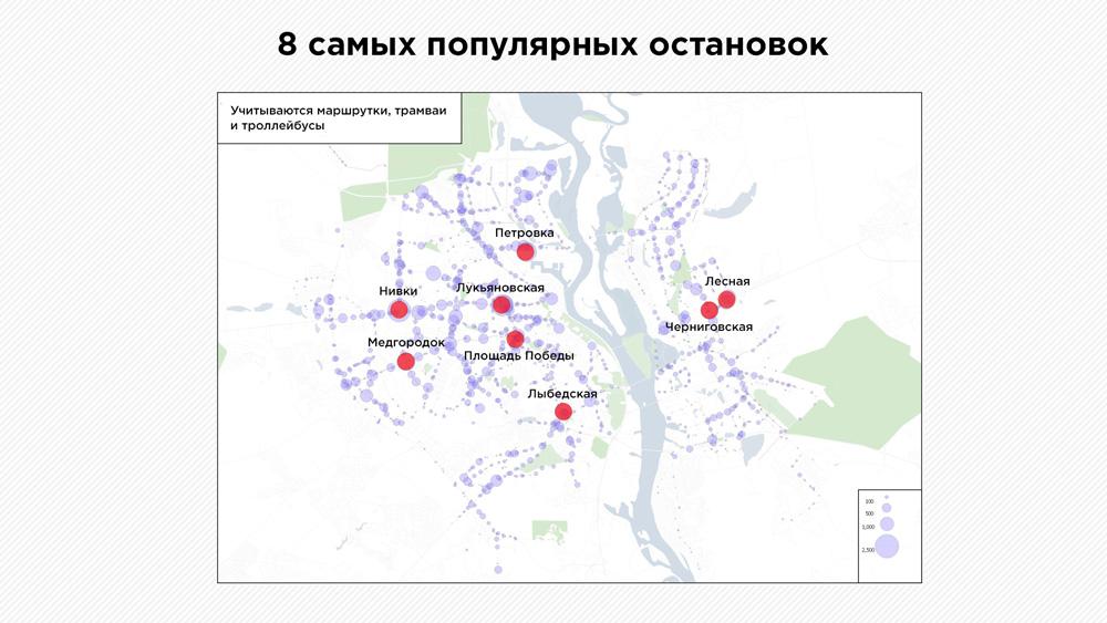 Большие данные большого города: как Big Data меняет жизнь Киева-3