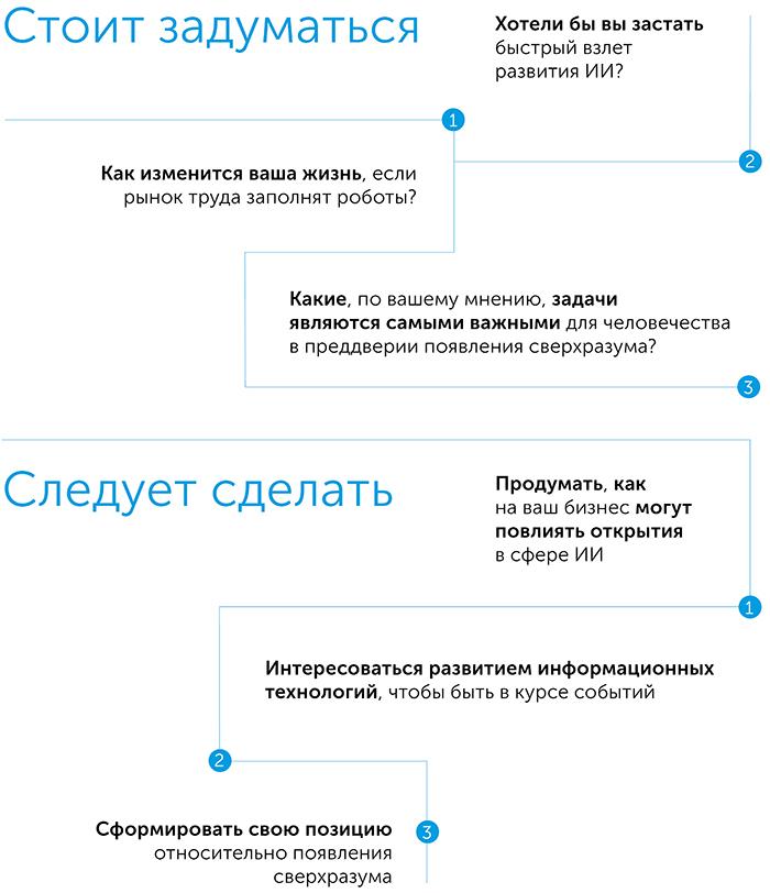Искусственный интеллект. Этапы. Угрозы. Стратегии, автор Ник Бостром   Kyivstar Business Hub, изображение №4