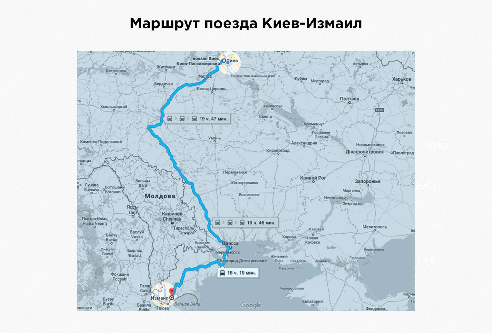 Море данных: как Одесская область развивает туризм с помощью Big Data | Kyivstar Business Hub изображение №7