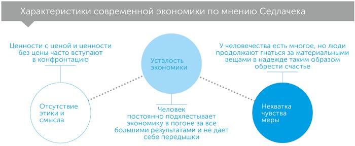 Экономика добра и зла. В поисках смысла экономики от Гильгамеша до Уолл-стрит, автор Седлачек Томаш | Kyivstar Business Hub, изображение №3