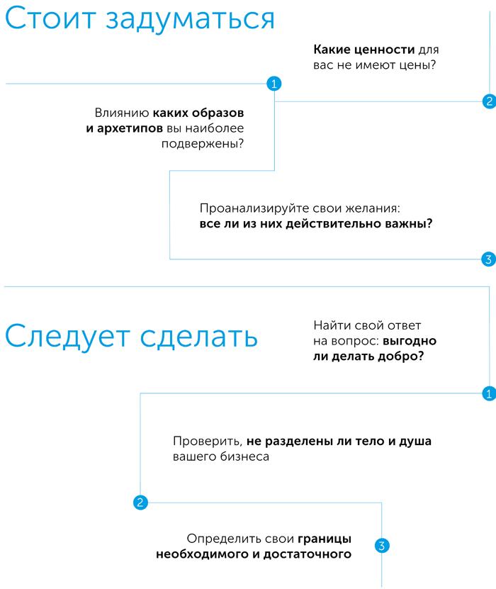 Экономика добра и зла. В поисках смысла экономики от Гильгамеша до Уолл-стрит, автор Седлачек Томаш | Kyivstar Business Hub, изображение №4