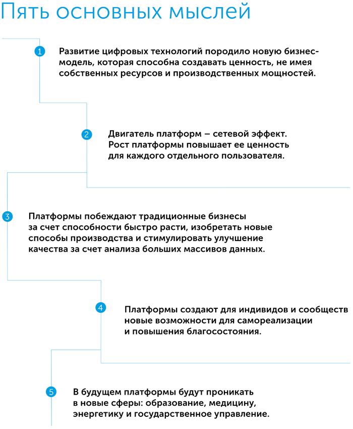 Революция платформ. Как сетевые рынки меняют экономику — и как заставить их работать на вас, автор Маршалл Альстайн | Kyivstar Business Hub, изображение №2