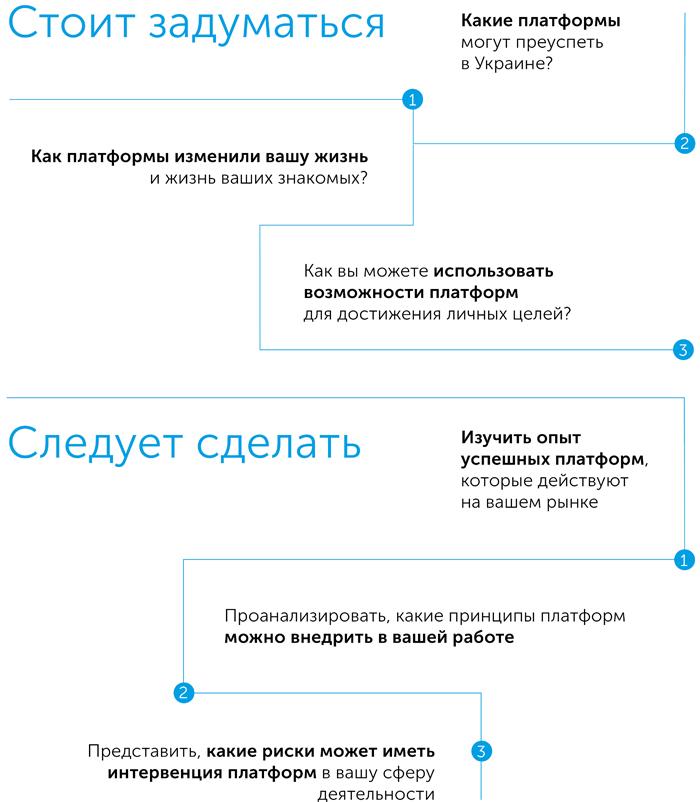 Революция платформ. Как сетевые рынки меняют экономику — и как заставить их работать на вас, автор Маршалл Альстайн | Kyivstar Business Hub, изображение №4