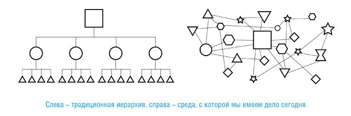 Команда команд: правила вовлеченности в сложном мире, автор Крис Фасселл | Kyivstar Business Hub, изображение №3