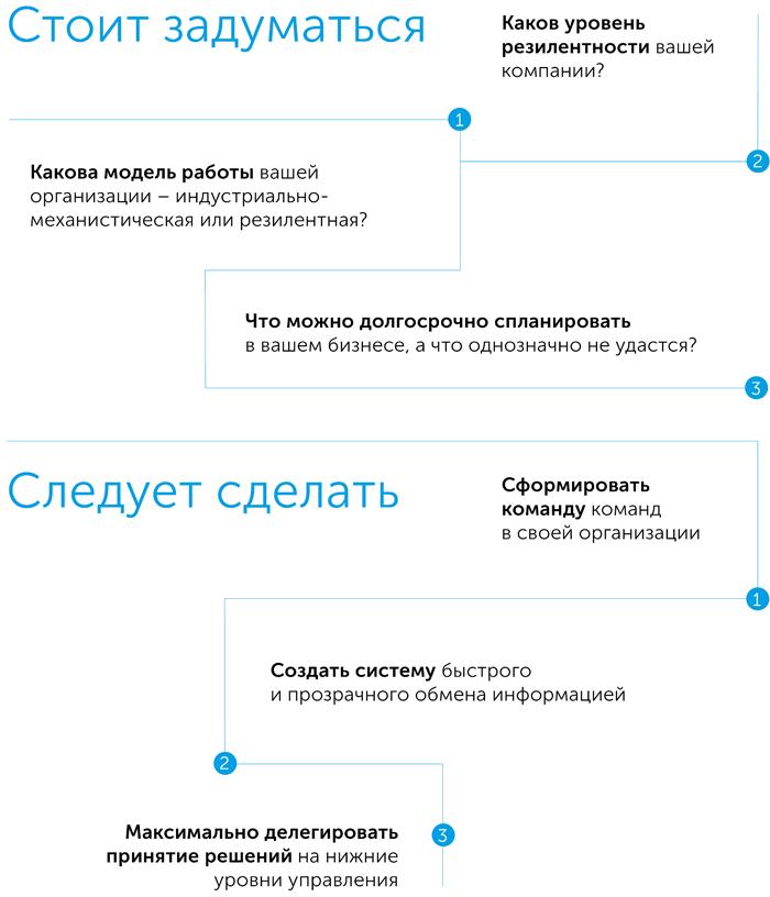 Команда команд: правила вовлеченности в сложном мире, автор Крис Фасселл | Kyivstar Business Hub, изображение №6