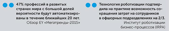 Роботизация бизнес-процессов   Kyivstar Business Hub изображение №9
