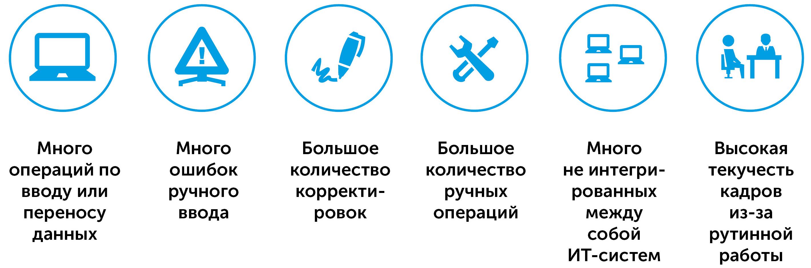 Роботизация бизнес-процессов   Kyivstar Business Hub изображение №17