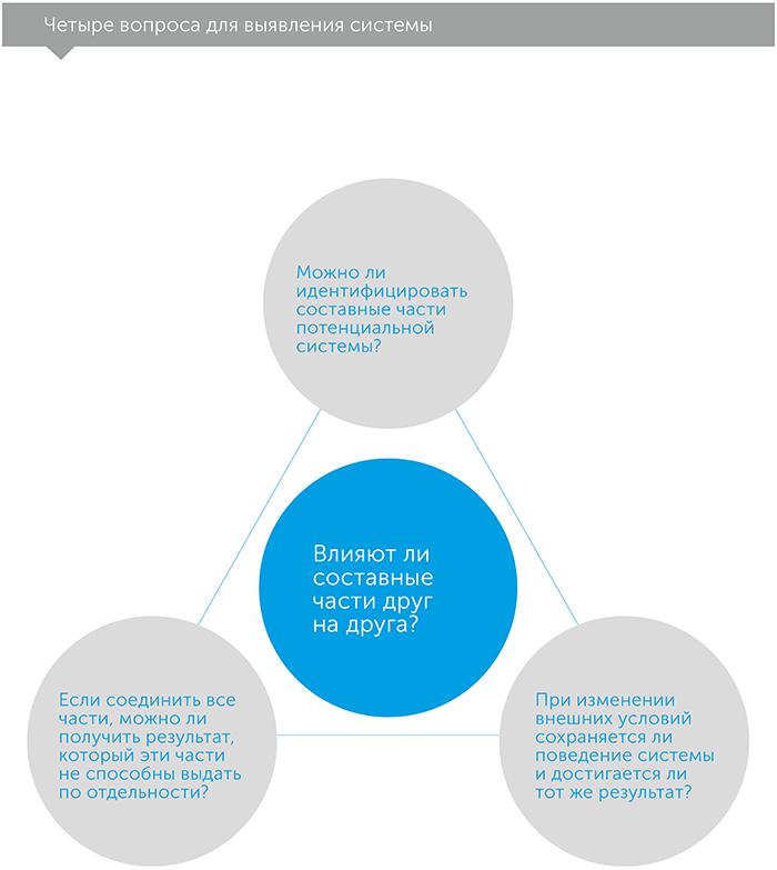 Азбука системного мышления. Как понять поведение систем, автор Медоуз Донелла | Kyivstar Business Hub, изображение №3