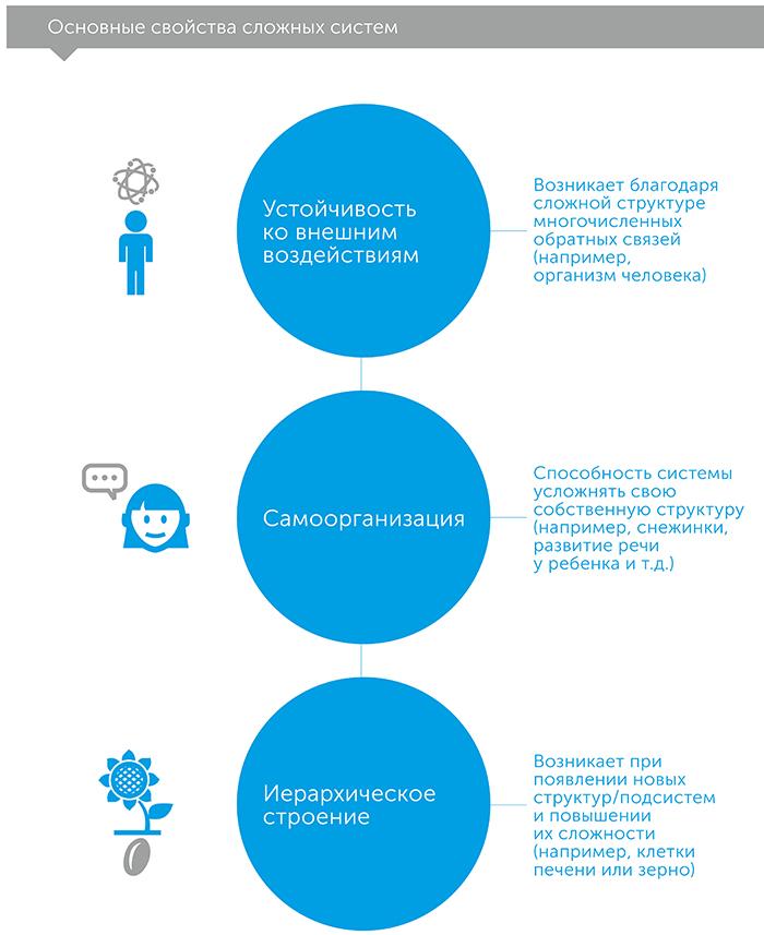 Азбука системного мышления. Как понять поведение систем, автор Медоуз Донелла | Kyivstar Business Hub, изображение №5