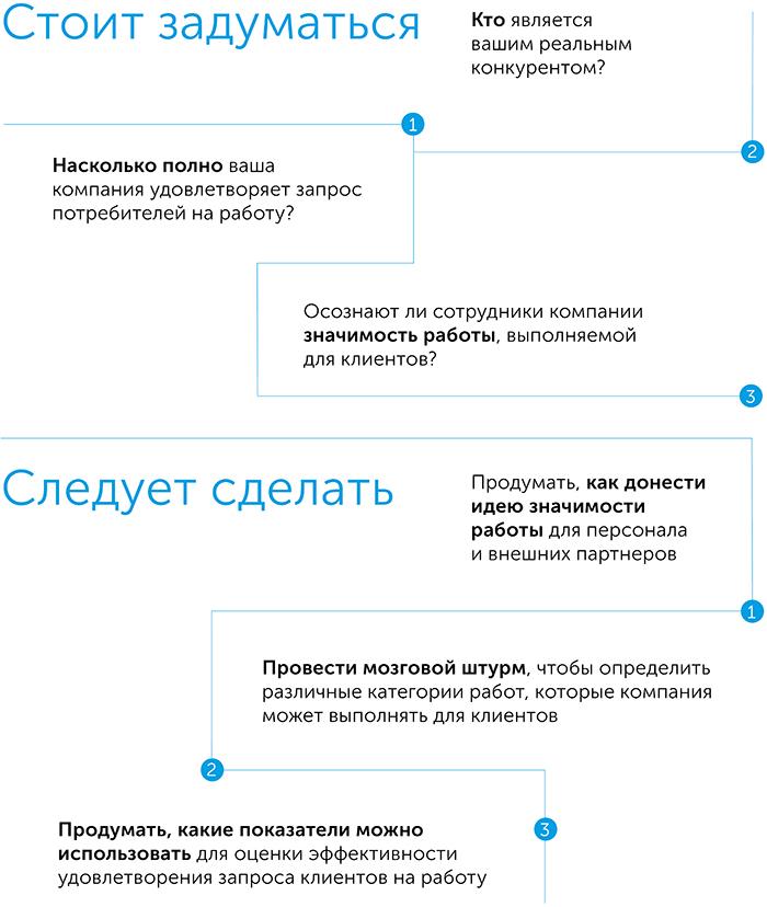 Как конкурировать, не полагаясь на удачу: история об инновациях и выборе потребителя, автор Карен Диллон | Kyivstar Business Hub, изображение №4