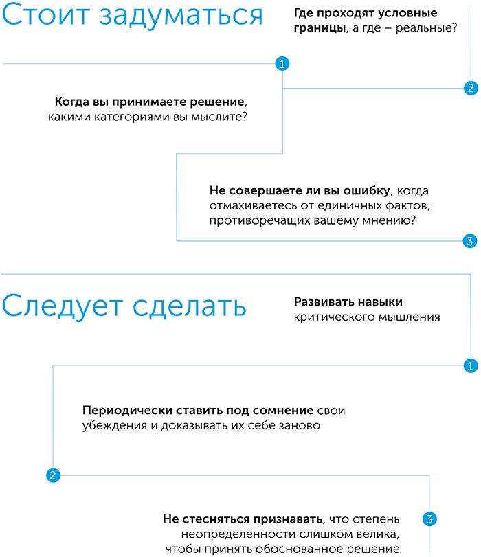Как не ошибаться. Сила математического мышления, автор Джордан Элленберг | Kyivstar Business Hub, изображение №4