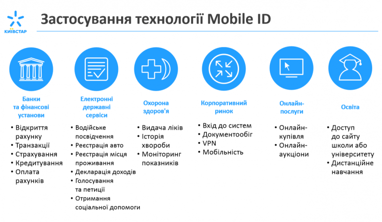 Mobile-ID-2-770x449
