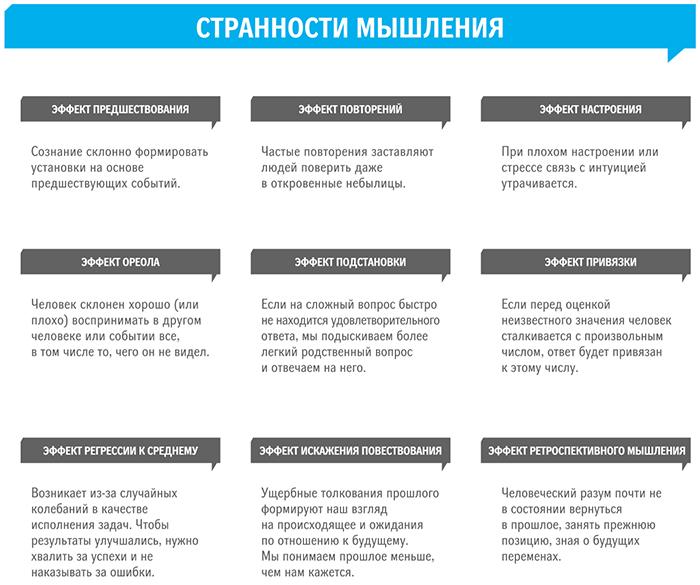 Думай медленно, решай быстро, author Даниэль Канеман | Kyivstar Business Hub, image №3