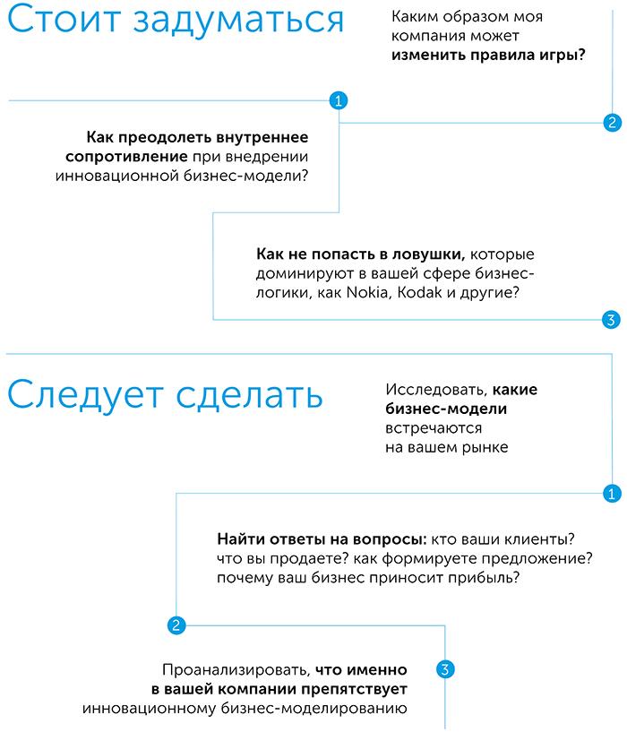 Бизнес-модели, автор Оливер Гассман | Kyivstar Business Hub, изображение №4
