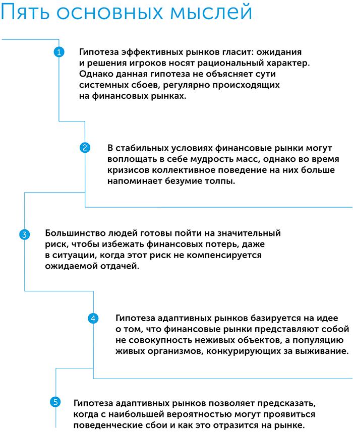 Адаптивные рынки, автор Эндрю Ло | Kyivstar Business Hub, изображение №2
