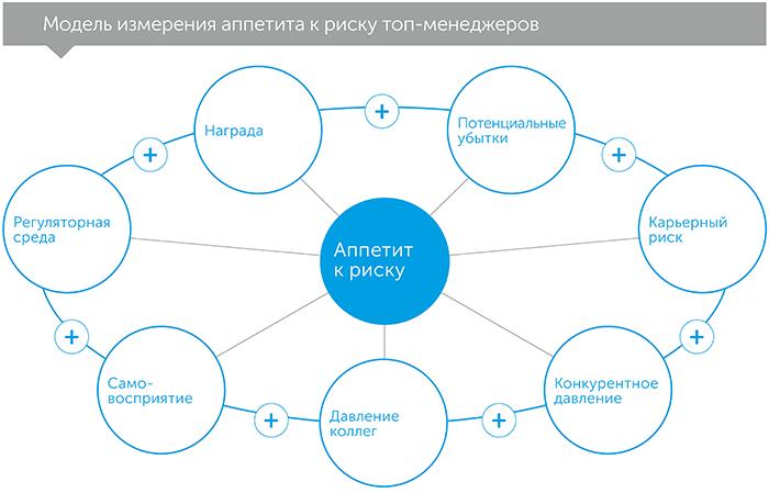 Адаптивные рынки, автор Эндрю Ло | Kyivstar Business Hub, изображение №3