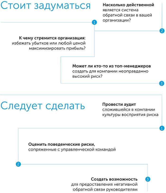 Адаптивные рынки, автор Эндрю Ло | Kyivstar Business Hub, изображение №4