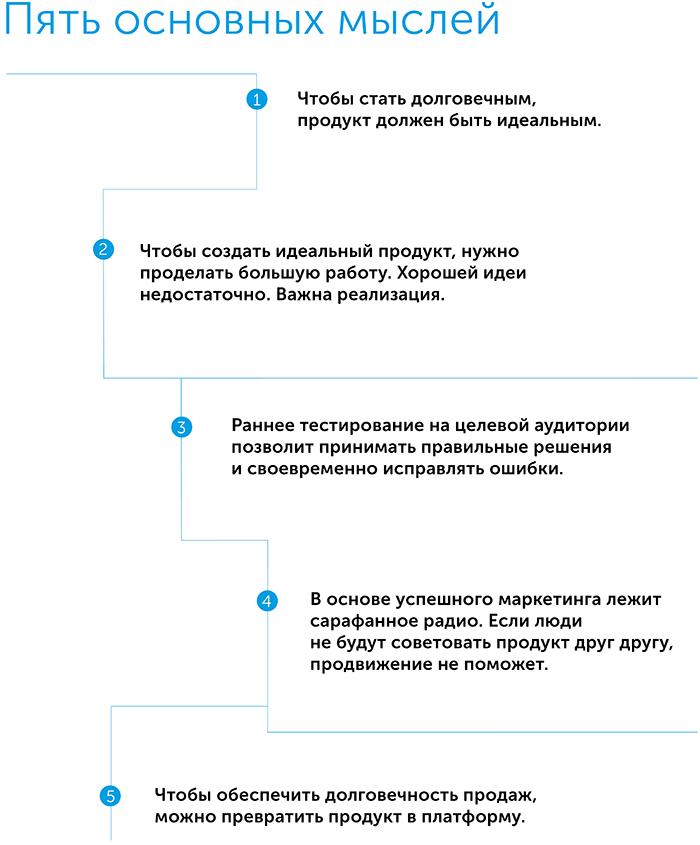 Долговечные, автор Райан Холидей   Kyivstar Business Hub, изображение №2
