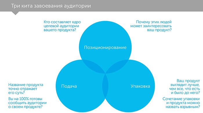 Долговечные, автор Райан Холидей   Kyivstar Business Hub, изображение №3