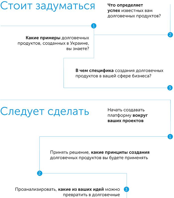 Долговечные, автор Райан Холидей   Kyivstar Business Hub, изображение №4