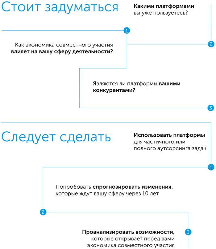 Экономика совместного участия, автор Арун Сундарараджан | Kyivstar Business Hub, изображение №4