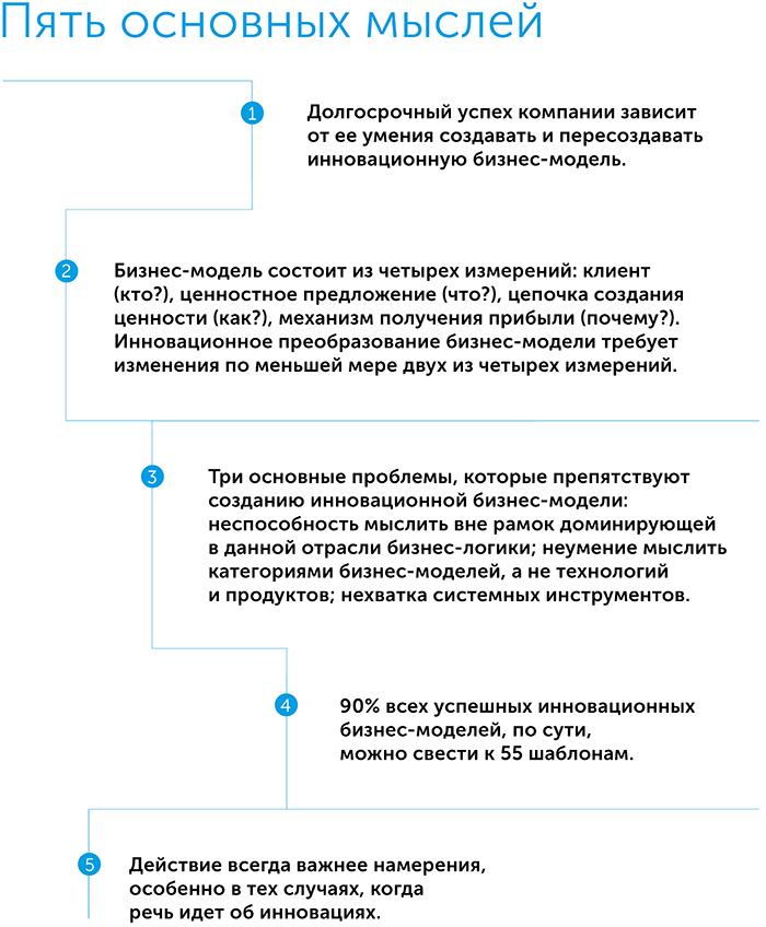 Бизнес-модели, автор Оливер Гассман | Kyivstar Business Hub, изображение №2