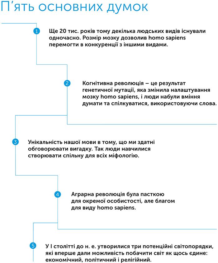 Людина розумна. Коротка історія людства, автор Ной Юваль Харарі | Kyivstar Business Hub, зображення №2