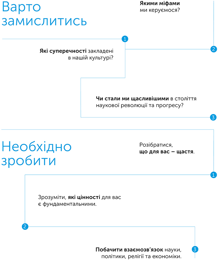 Людина розумна. Коротка історія людства, автор Ной Юваль Харарі | Kyivstar Business Hub, зображення №5