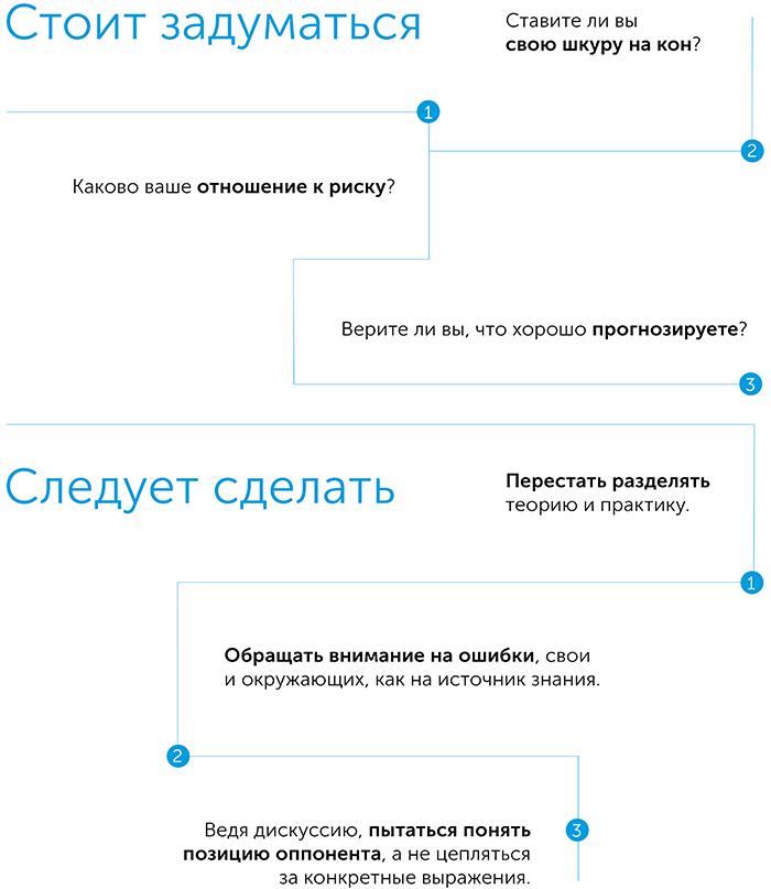 Своя шкура на кону: скрытые асимметрии в повседневной жизни, автор Нассим Николас Талеб | Kyivstar Business Hub, изображение №4