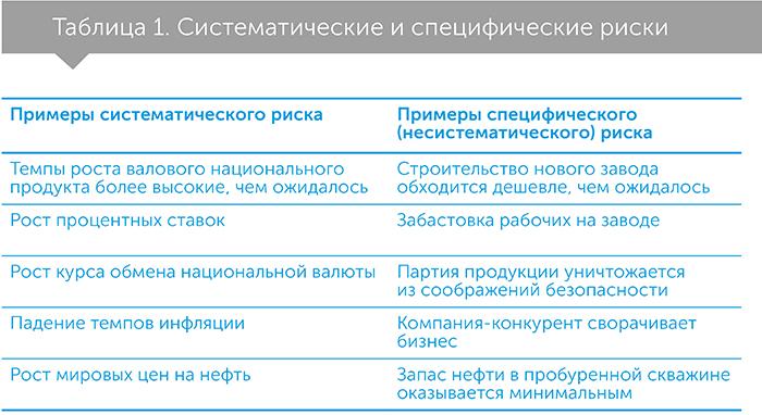 Настоящая стоимость капитала. Практическое руководство по принятию финансовых решений, автор Тим Огиер | Kyivstar Business Hub, изображение №3
