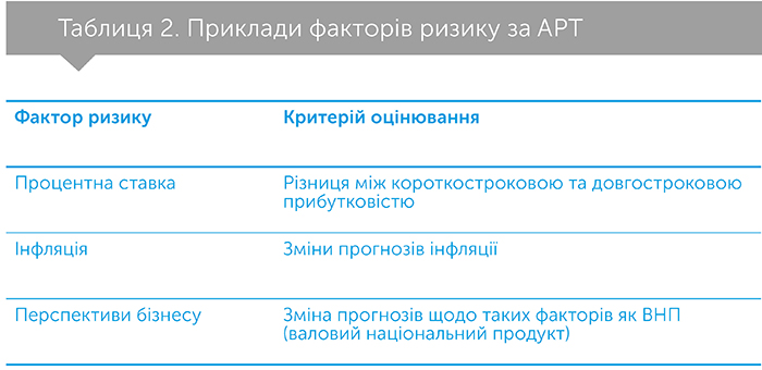 Справжня вартість капіталу. Практичний посібник з прийняття фінансових рішень, автор Тім Огієр | Kyivstar Business Hub, зображення №4