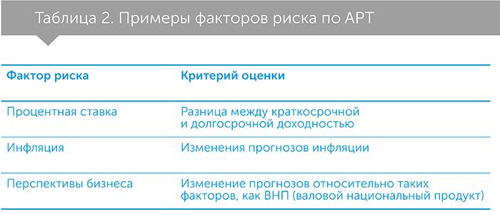 Настоящая стоимость капитала. Практическое руководство по принятию финансовых решений, автор Тим Огиер | Kyivstar Business Hub, изображение №4