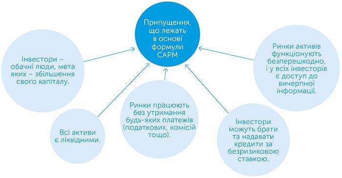 Справжня вартість капіталу. Практичний посібник з прийняття фінансових рішень, автор Тім Огієр | Kyivstar Business Hub, зображення №5