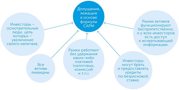 Настоящая стоимость капитала. Практическое руководство по принятию финансовых решений, автор Тим Огиер | Kyivstar Business Hub, изображение №5