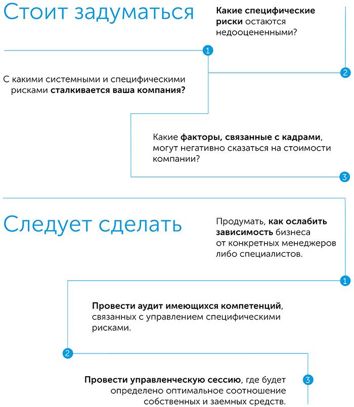 Настоящая стоимость капитала. Практическое руководство по принятию финансовых решений, автор Тим Огиер | Kyivstar Business Hub, изображение №6