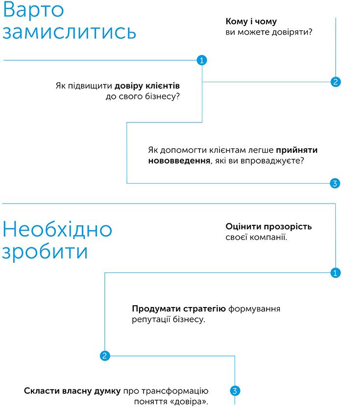 Кому можна довіряти? Як технології об'єднали нас – і чому вони можуть нас роз'єднати?, автор Рейчел Ботсман | Kyivstar Business Hub, зображення №5