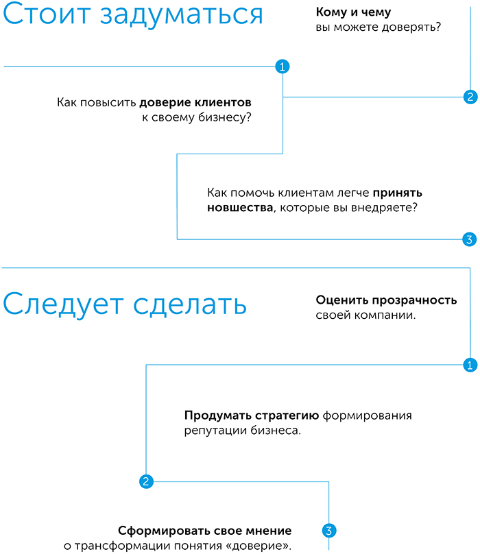 Кому можно доверять? Как технологии объединили нас – и почему они могут нас разобщить, автор Рэйчел Ботсман | Kyivstar Business Hub, изображение №5