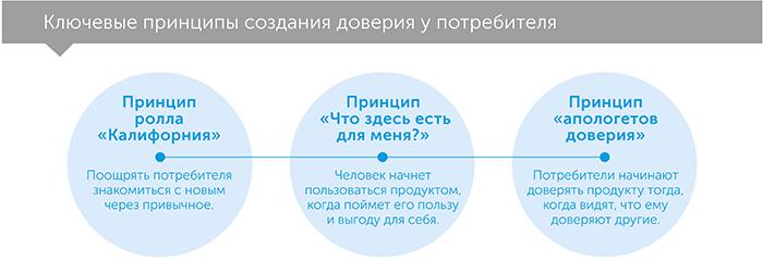 Кому можно доверять? Как технологии объединили нас – и почему они могут нас разобщить, автор Рэйчел Ботсман | Kyivstar Business Hub, изображение №6