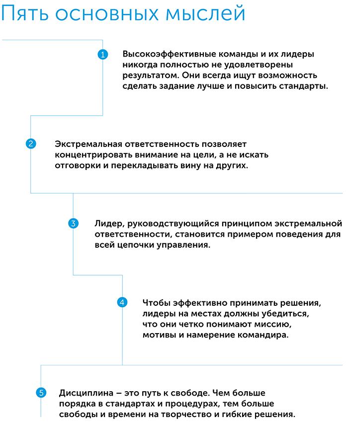 Экстремальная ответственность: как «морские котики» управляют и побеждают, автор Джоко Виллинк | Kyivstar Business Hub, изображение №2