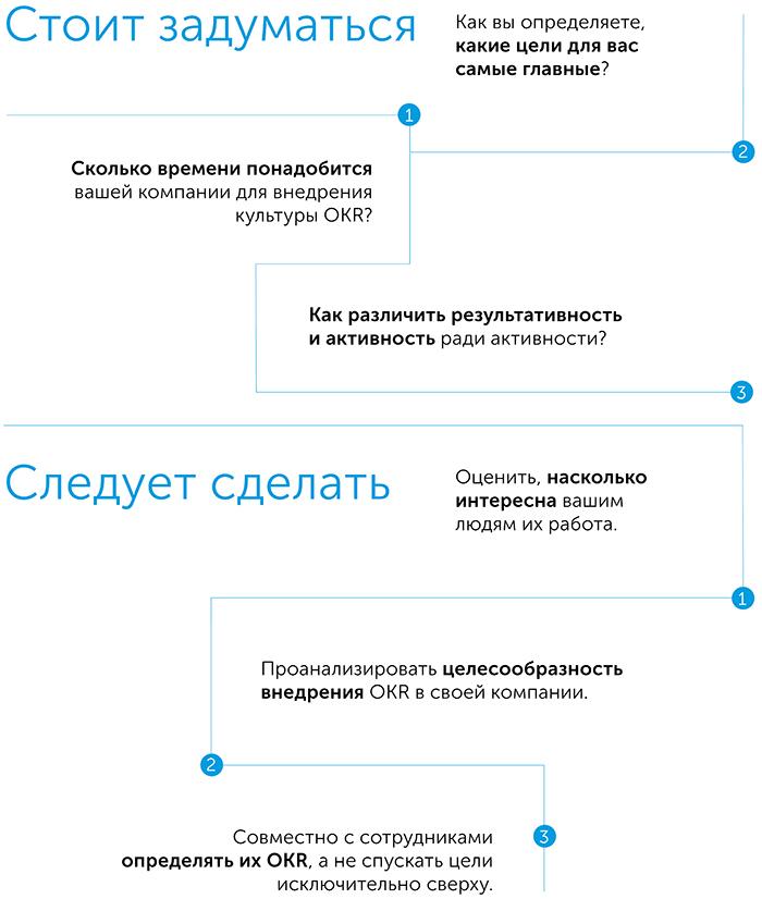 Измеряй важное. Okr. Простая идея для десятикратного роста, автор Джон Доэр | Kyivstar Business Hub, изображение №5