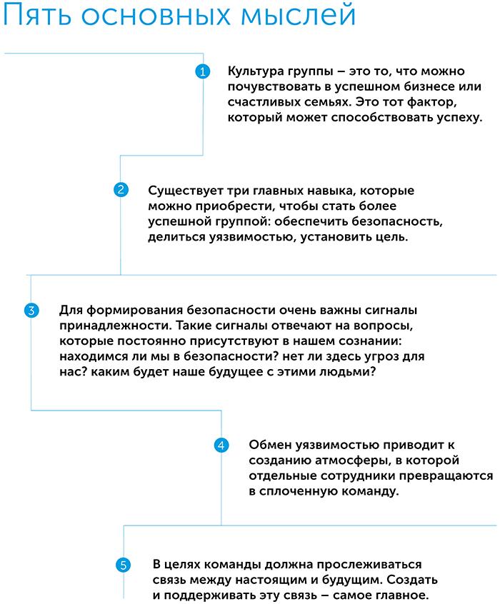 Культурный код. Секреты чрезвычайно успешных групп и организаций, автор Дэниэл Койл | Kyivstar Business Hub, изображение №2