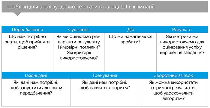 машини_41